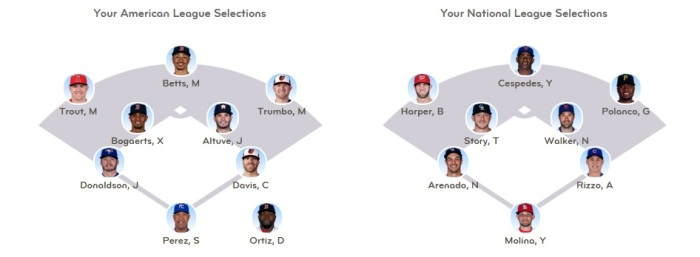 May2 ASG Picks