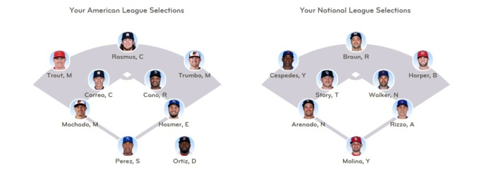 May8 ASG Picks